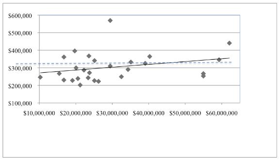 nonprofit executive compensation